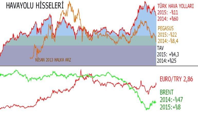 Havacılık'ta 2014 altın yıl oldu