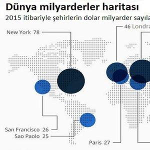 MİLYARDERLER HARİTASINDA İSTANBUL'DAN 28 İSİM VAR