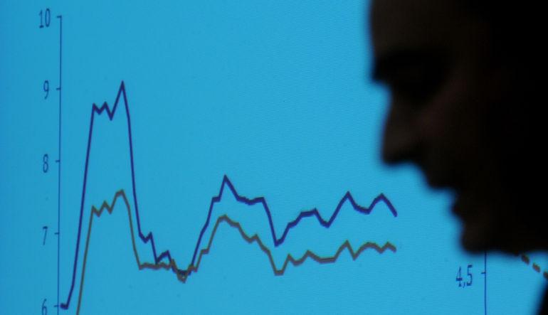 Erdem Başçı: Enflasyonda hedef %7