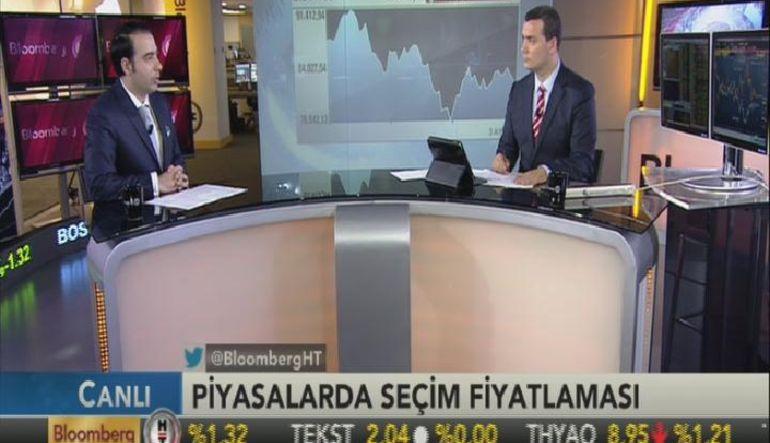 'Türk bankaları daha cazip'
