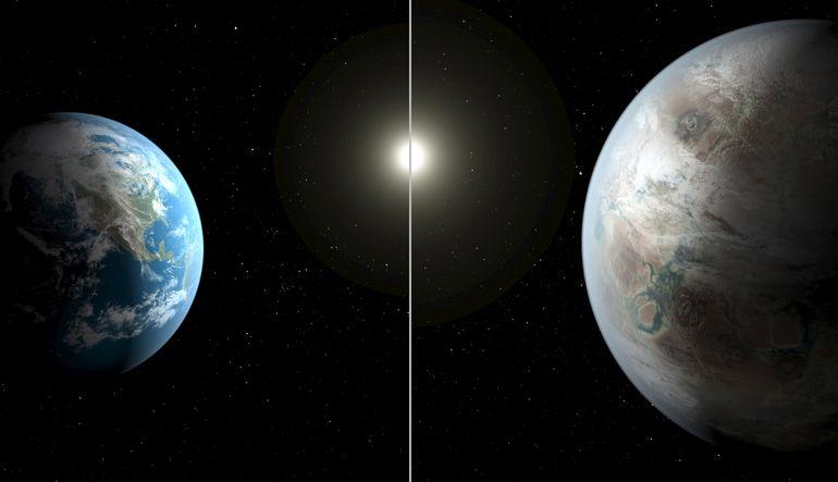 NASA Dünya'ya benzer yeni bir gezegen buldu