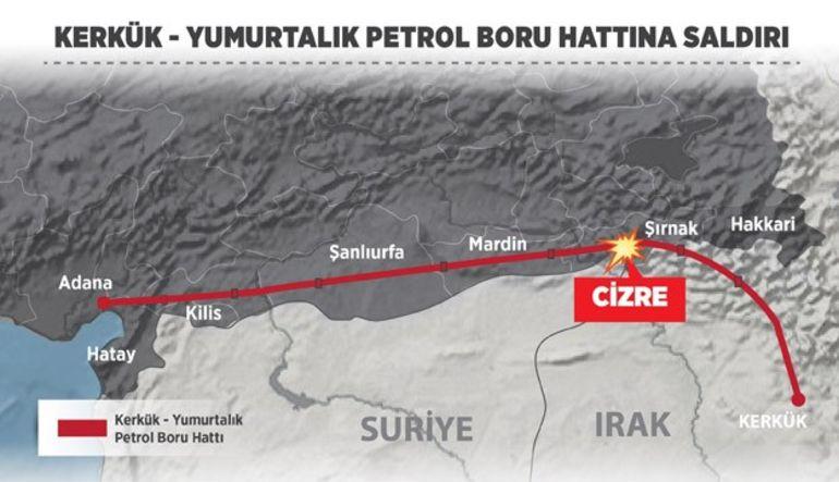 'PKK saldırıları nedeniyle petrol ihracı yüzde 6,5 düştü'