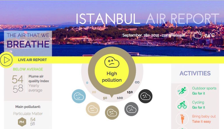 Yeni uygulamayla dışarı çıkmadan hava kirliliğinden haberiniz olacak