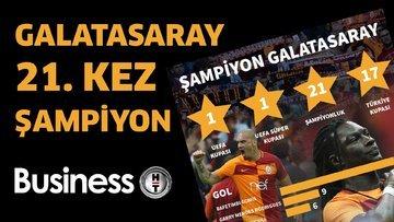 İnfografik: Rakamlarla Galatasaray'ın şampiyonluğu